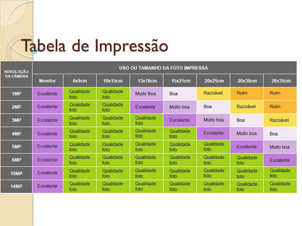 Tabela de Impressão