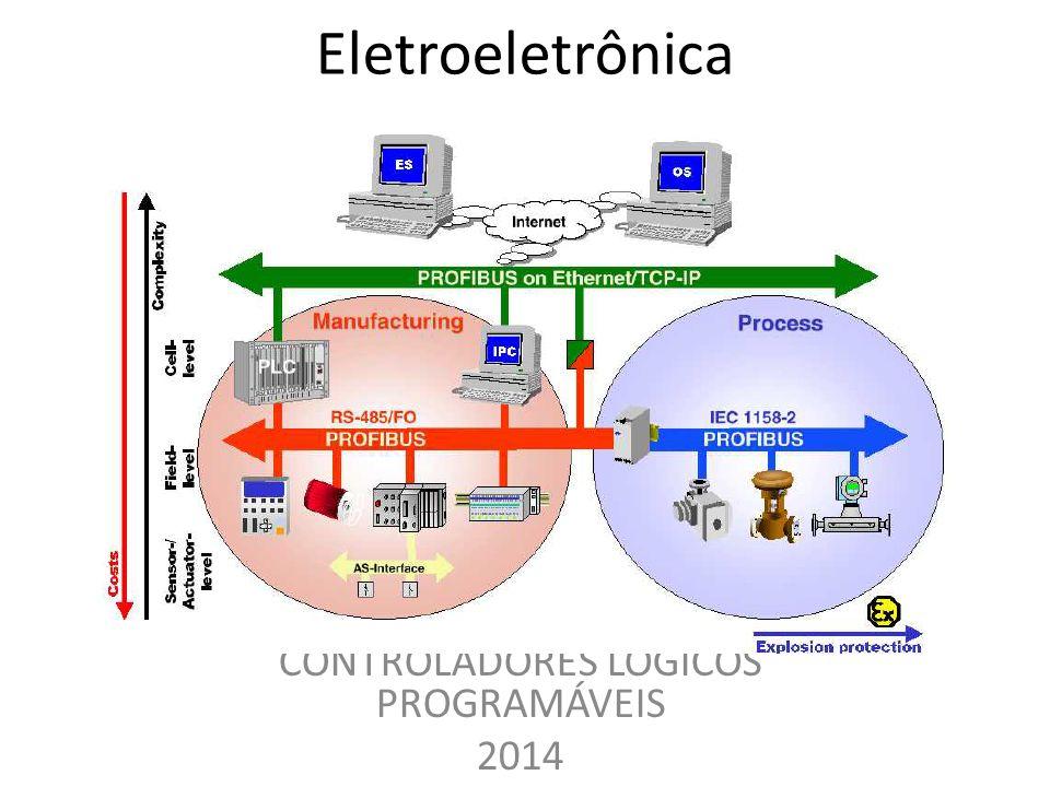 APERFEIÇOAMENTO PROFISSIONAL: CONTROLADORES LÓGICOS PROGRAMÁVEIS 2014