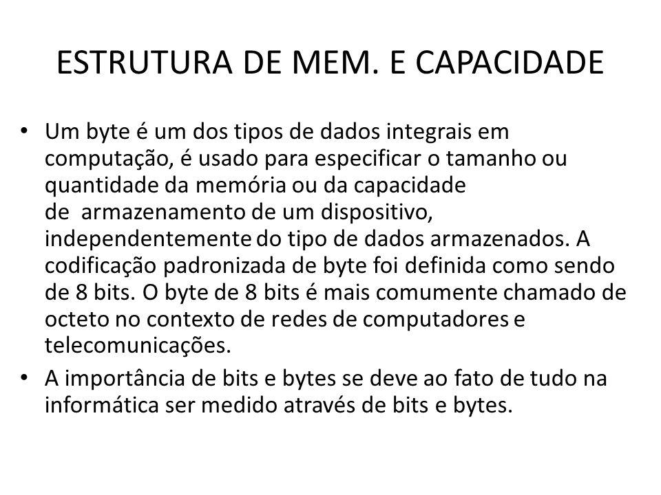 ESTRUTURA DE MEM. E CAPACIDADE