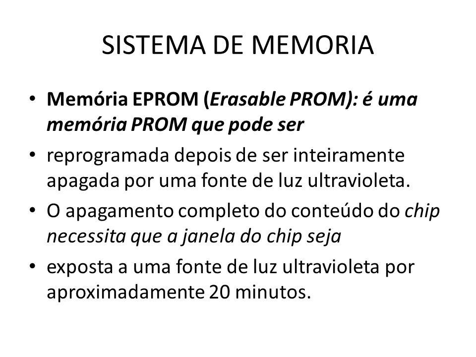 SISTEMA DE MEMORIA Memória EPROM (Erasable PROM): é uma memória PROM que pode ser.