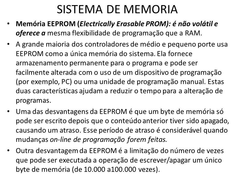 SISTEMA DE MEMORIA Memória EEPROM (Electrically Erasable PROM): é não volátil e oferece a mesma flexibilidade de programação que a RAM.