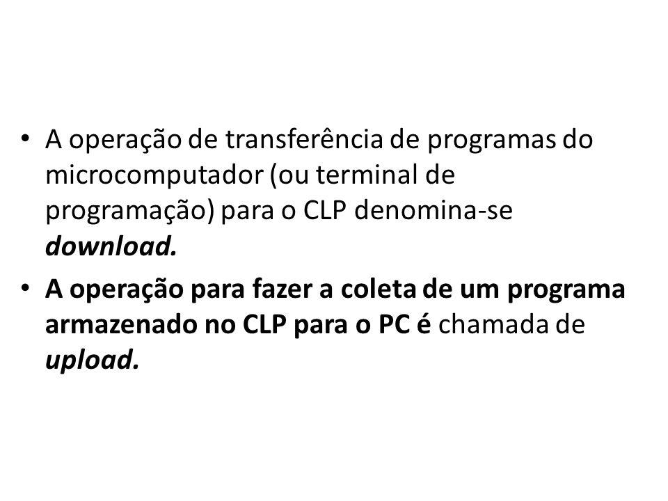 A operação de transferência de programas do microcomputador (ou terminal de programação) para o CLP denomina-se download.