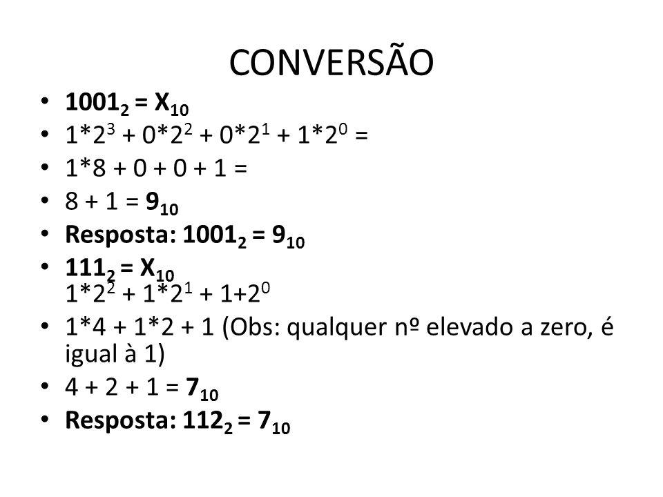 CONVERSÃO 10012 = X10 1*23 + 0*22 + 0*21 + 1*20 = 1*8 + 0 + 0 + 1 =
