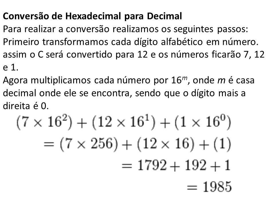 Conversão de Hexadecimal para Decimal