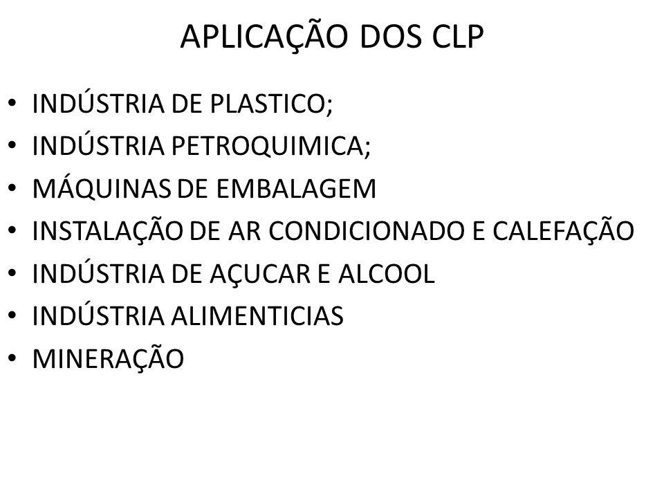 APLICAÇÃO DOS CLP INDÚSTRIA DE PLASTICO; INDÚSTRIA PETROQUIMICA;
