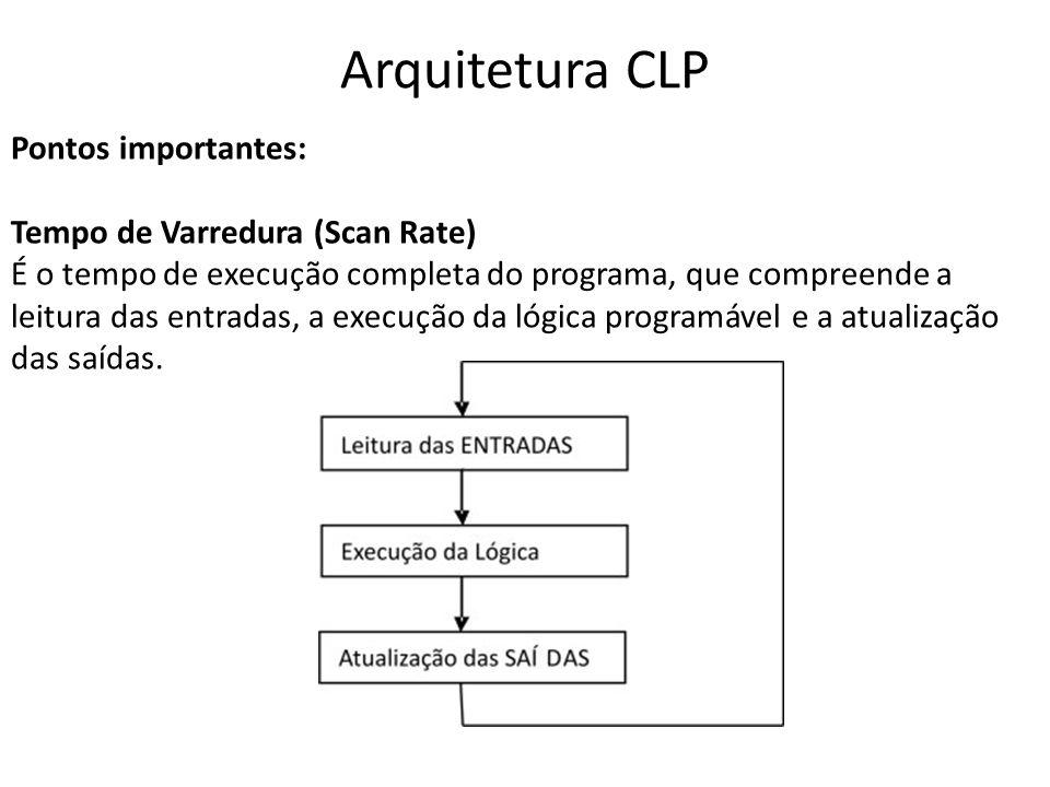 Arquitetura CLP Pontos importantes: