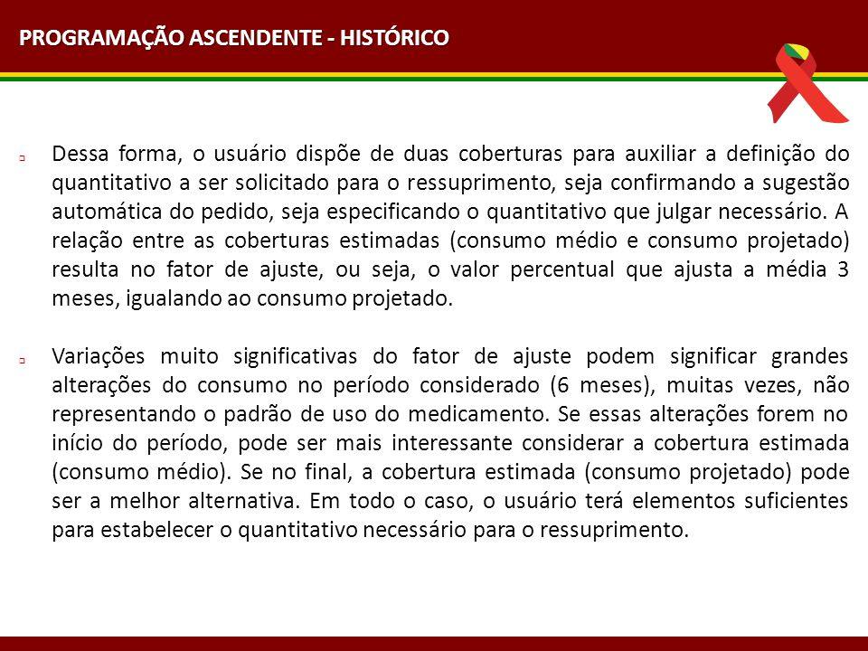 PROGRAMAÇÃO ASCENDENTE - HISTÓRICO
