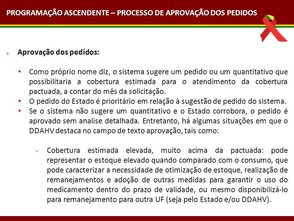 PROGRAMAÇÃO ASCENDENTE – PROCESSO DE APROVAÇÃO DOS PEDIDOS