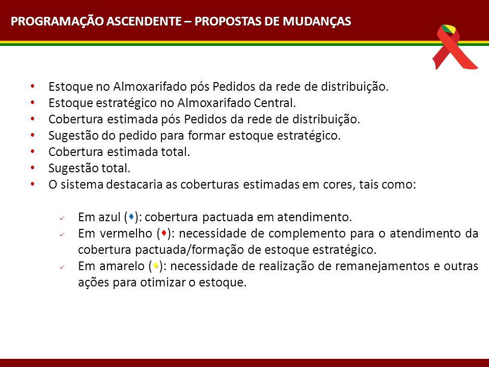 PROGRAMAÇÃO ASCENDENTE – PROPOSTAS DE MUDANÇAS