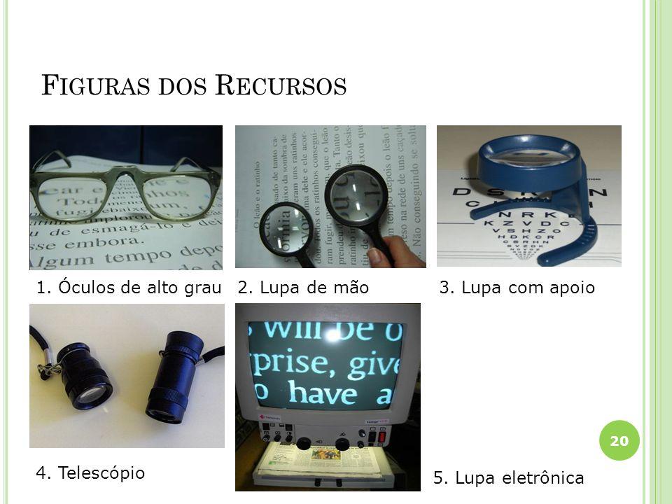 Figuras dos Recursos 1. Óculos de alto grau 2. Lupa de mão 3.