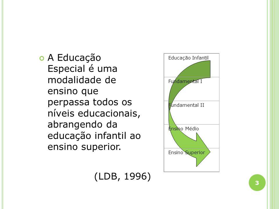 A Educação Especial é uma modalidade de ensino que perpassa todos os níveis educacionais, abrangendo da educação infantil ao ensino superior.
