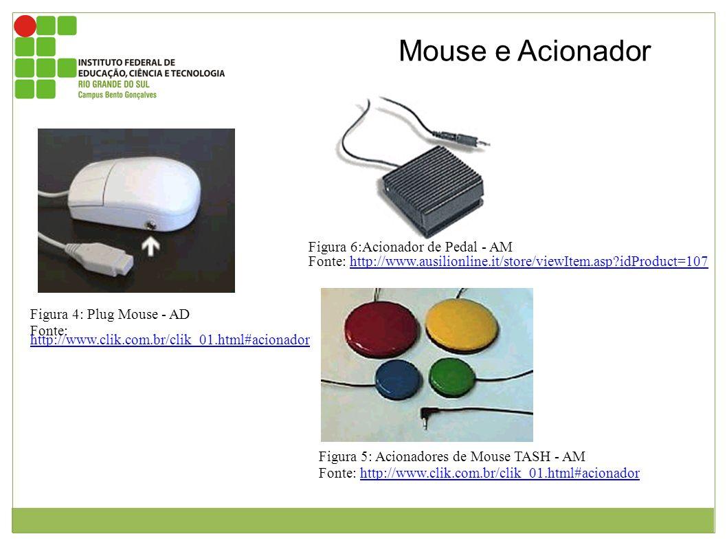 Mouse e Acionador Figura 6:Acionador de Pedal - AM
