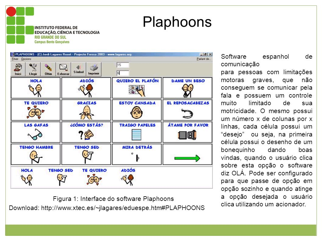Figura 1: Interface do software Plaphoons