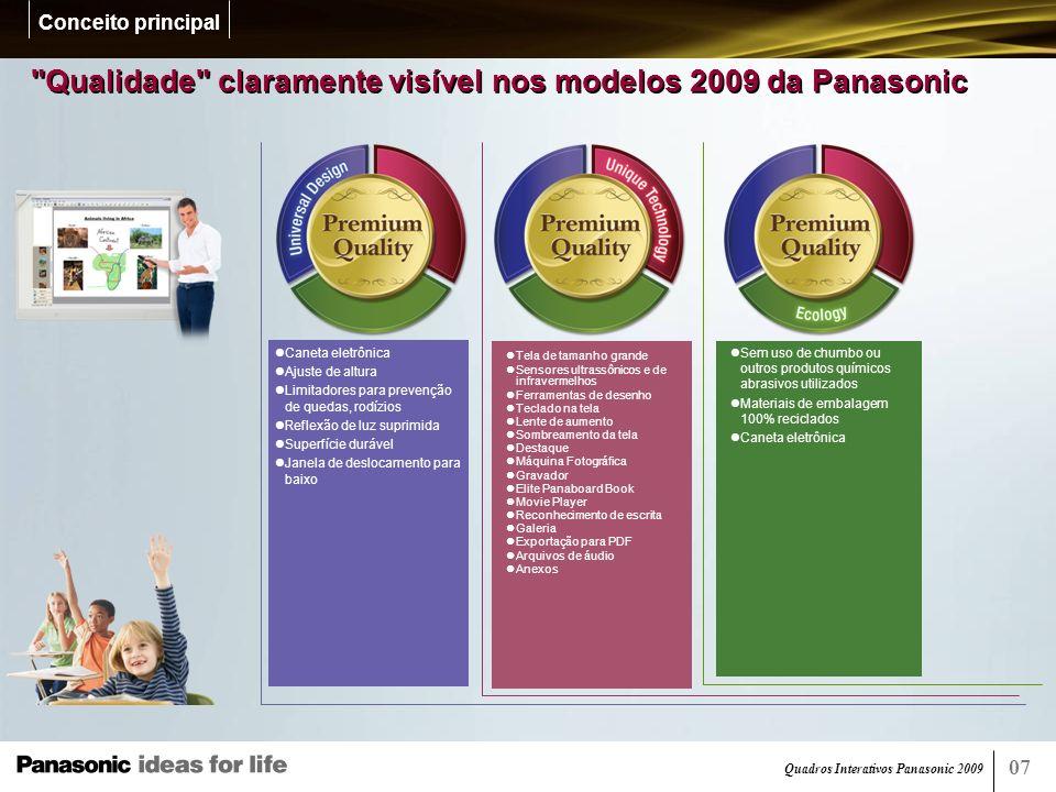 Qualidade claramente visível nos modelos 2009 da Panasonic