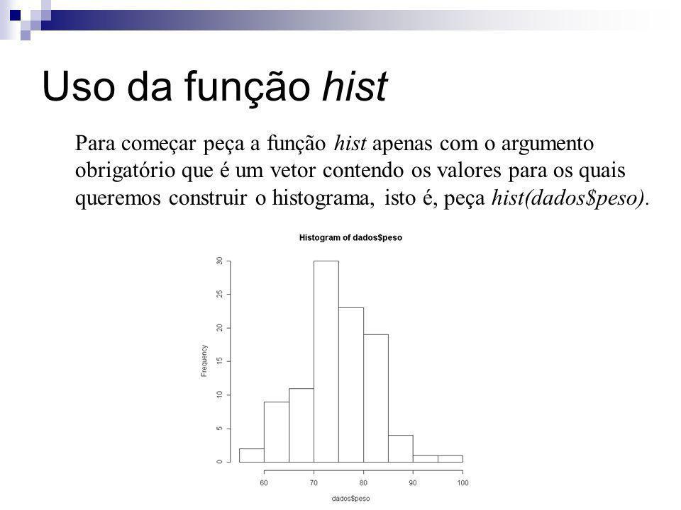 Uso da função hist Para começar peça a função hist apenas com o argumento. obrigatório que é um vetor contendo os valores para os quais.