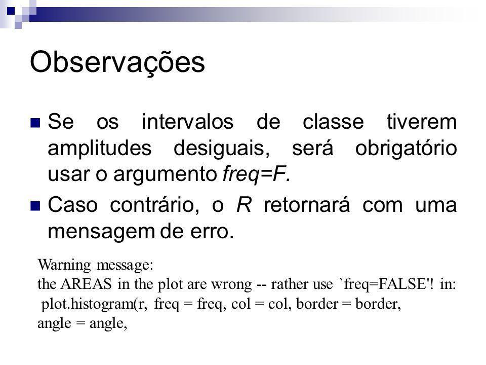 Observações Se os intervalos de classe tiverem amplitudes desiguais, será obrigatório usar o argumento freq=F.