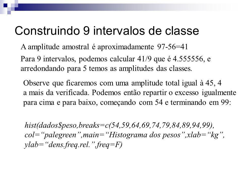 Construindo 9 intervalos de classe