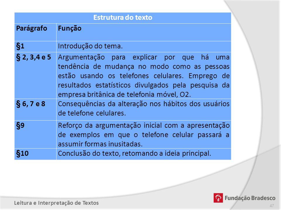 Estrutura do texto Parágrafo. Função. §1. Introdução do tema. § 2, 3,4 e 5.
