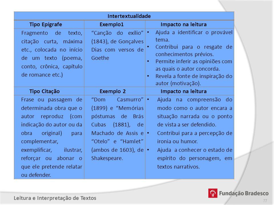 Intertextualidade Tipo Epígrafe. Exemplo1. Impacto na leitura.