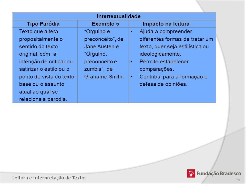 Intertextualidade Tipo Paródia. Exemplo 5. Impacto na leitura.