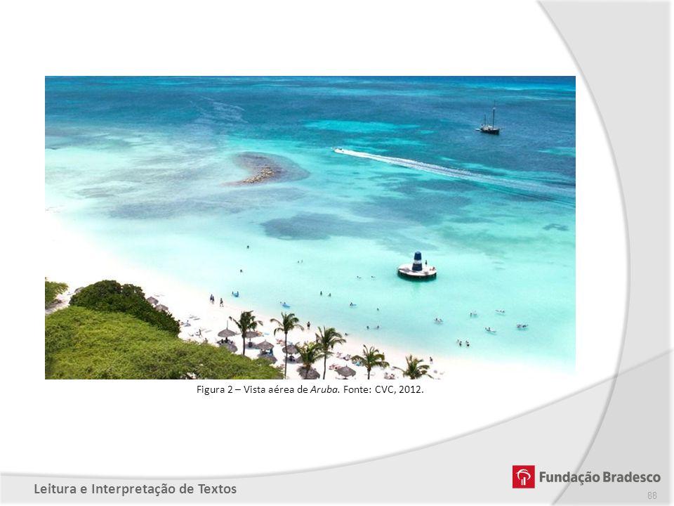 Figura 2 – Vista aérea de Aruba. Fonte: CVC, 2012.