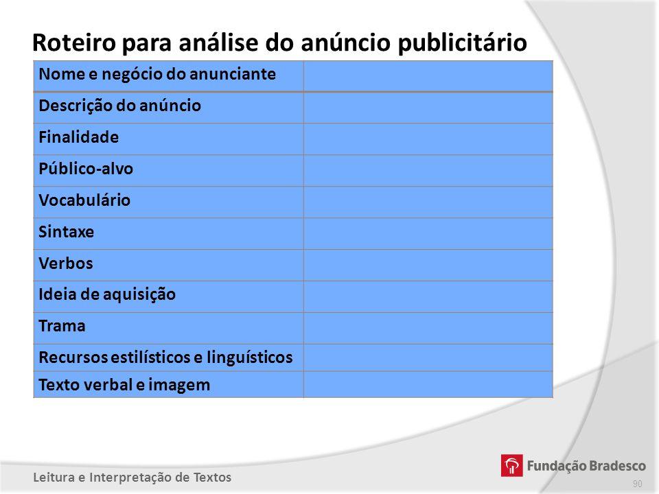Roteiro para análise do anúncio publicitário