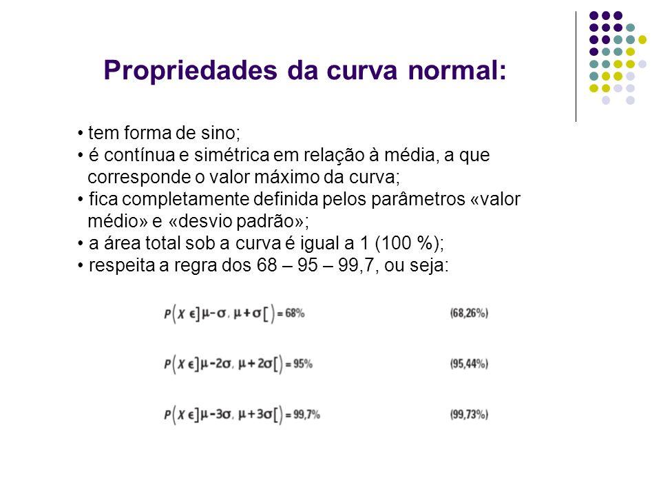 Propriedades da curva normal: