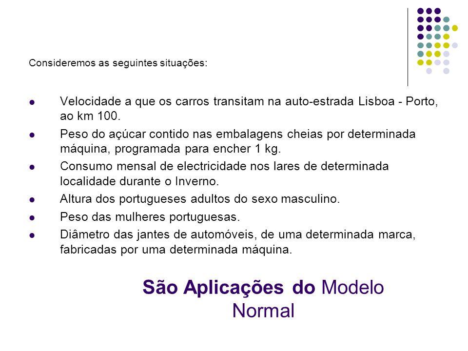 São Aplicações do Modelo Normal