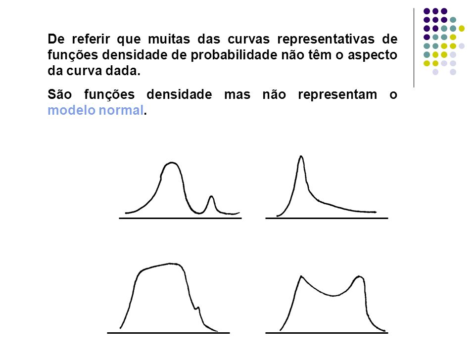 De referir que muitas das curvas representativas de funções densidade de probabilidade não têm o aspecto da curva dada.