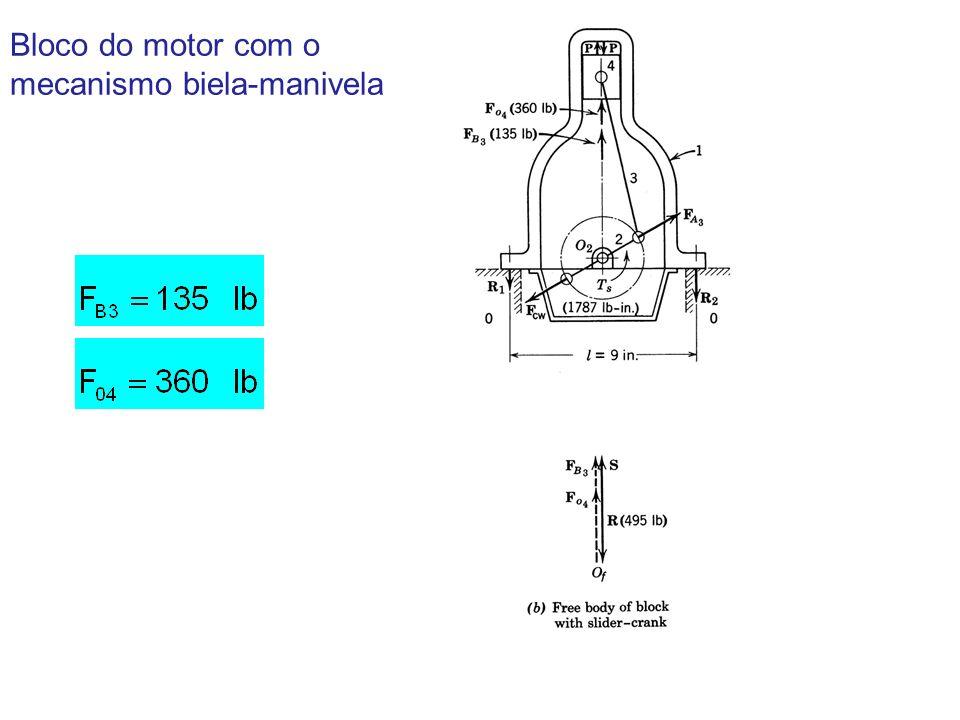 Bloco do motor com o mecanismo biela-manivela