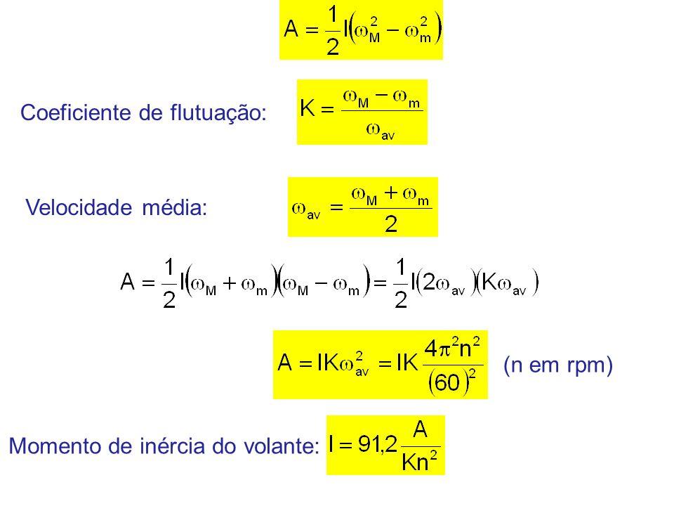 Coeficiente de flutuação: