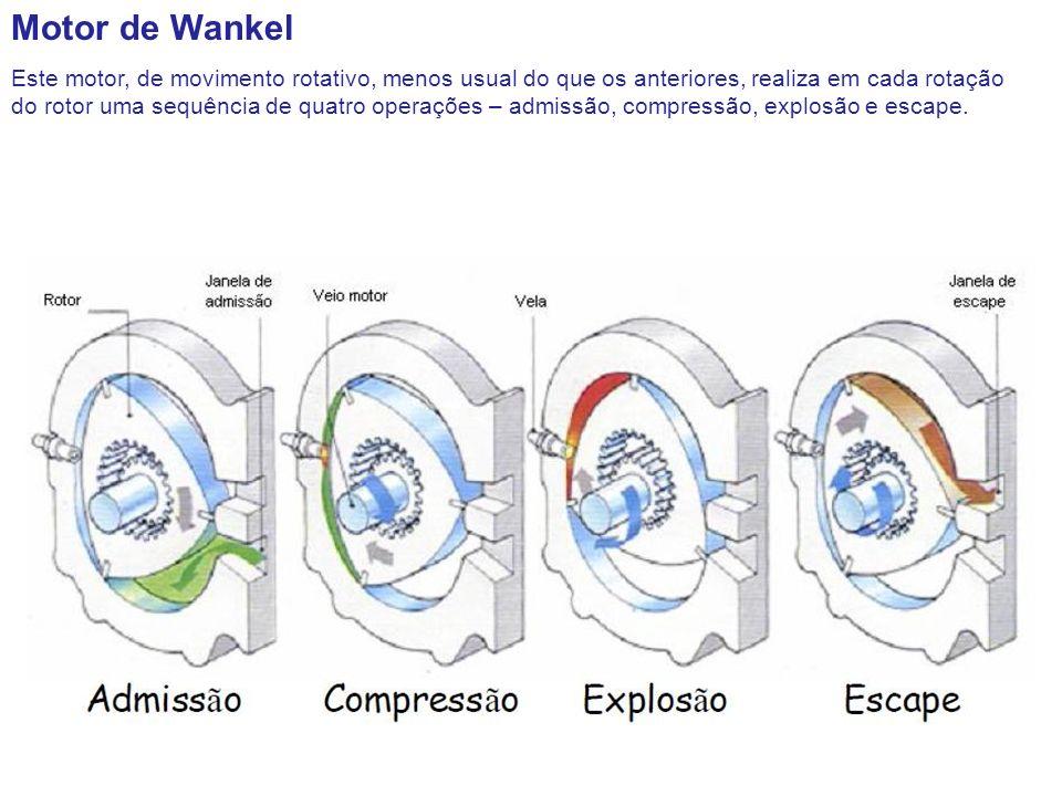 Motor de Wankel