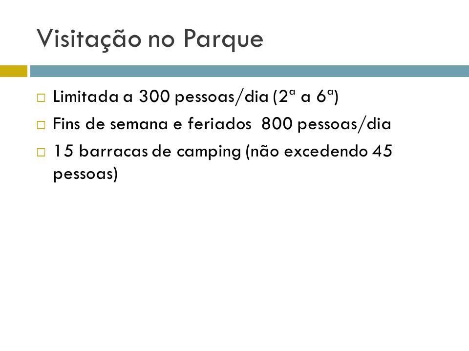 Visitação no Parque Limitada a 300 pessoas/dia (2ª a 6ª)