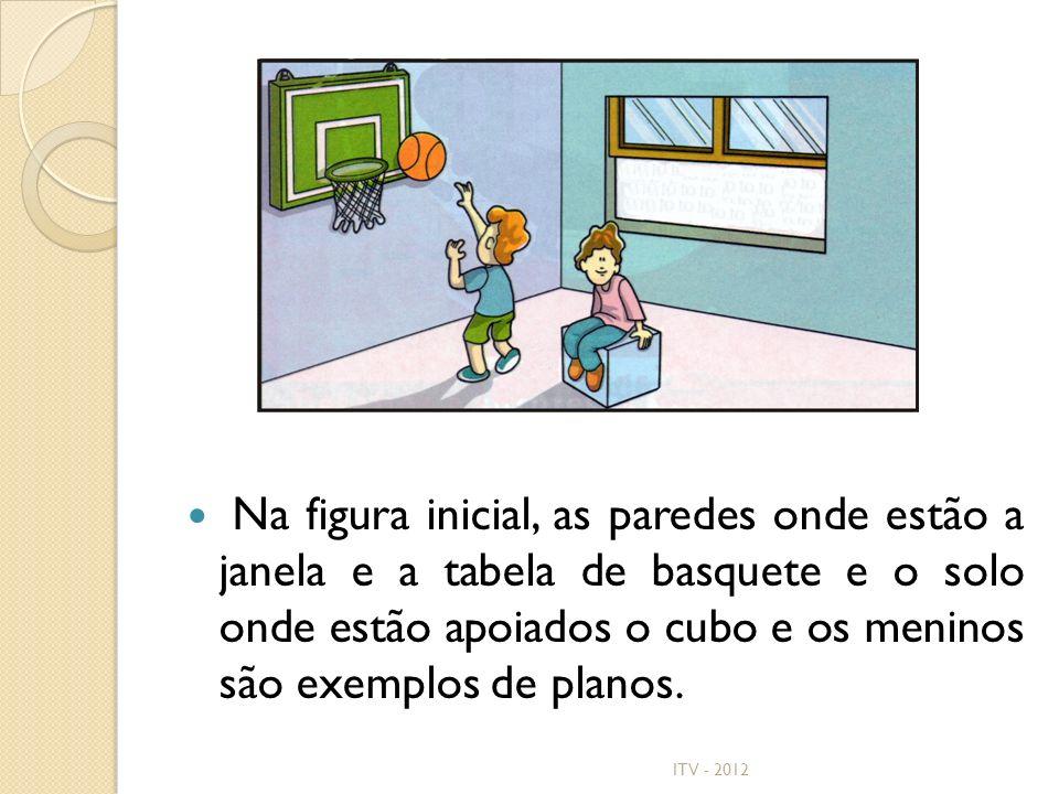 Na figura inicial, as paredes onde estão a janela e a tabela de basquete e o solo onde estão apoiados o cubo e os meninos são exemplos de planos.