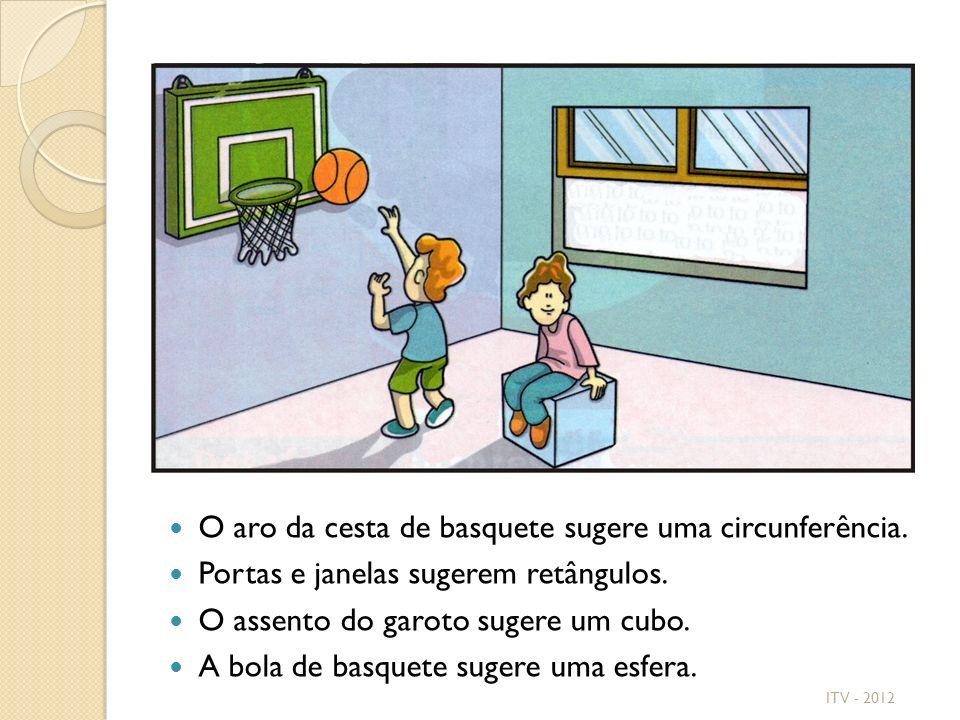 O aro da cesta de basquete sugere uma circunferência.