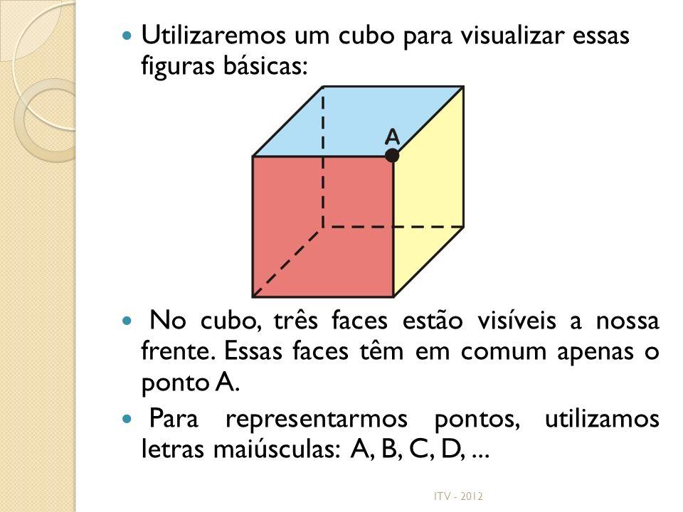 Utilizaremos um cubo para visualizar essas figuras básicas: