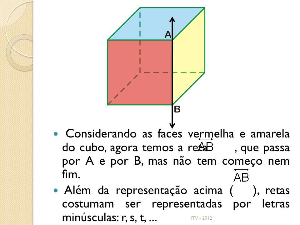 Considerando as faces vermelha e amarela do cubo, agora temos a reta , que passa por A e por B, mas não tem começo nem fim.