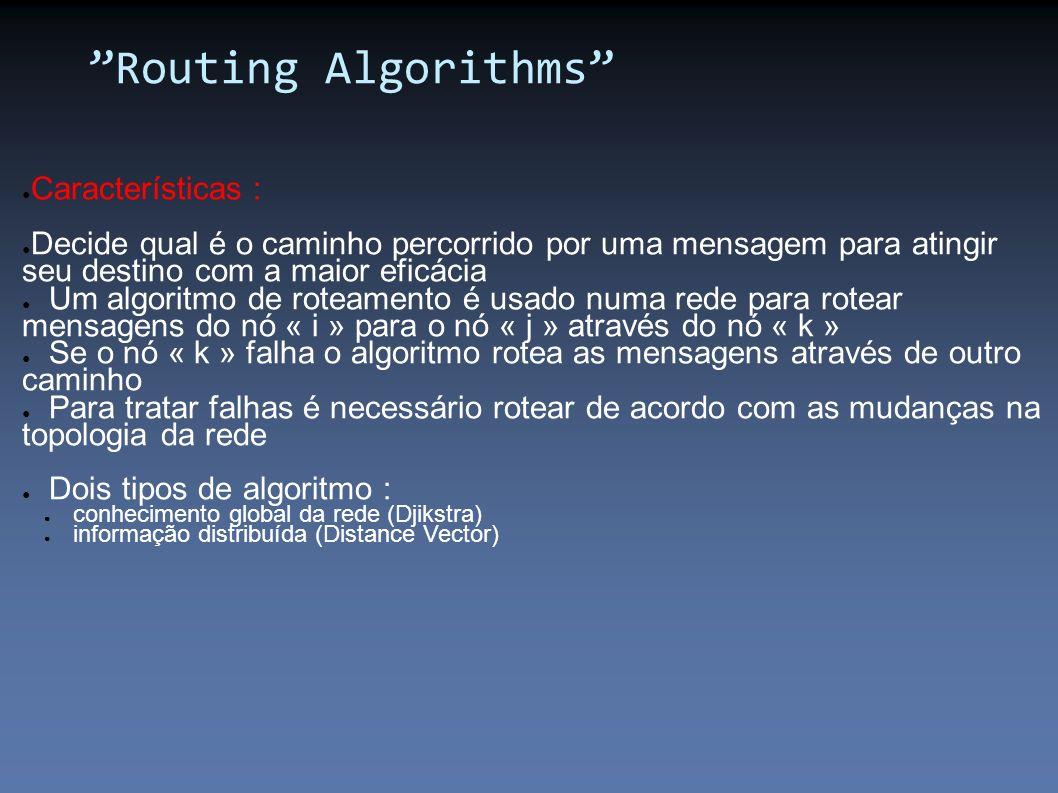 Routing Algorithms Características :