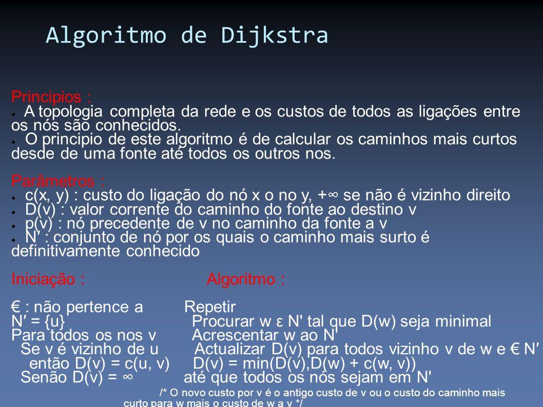 Algoritmo de Dijkstra Principios :