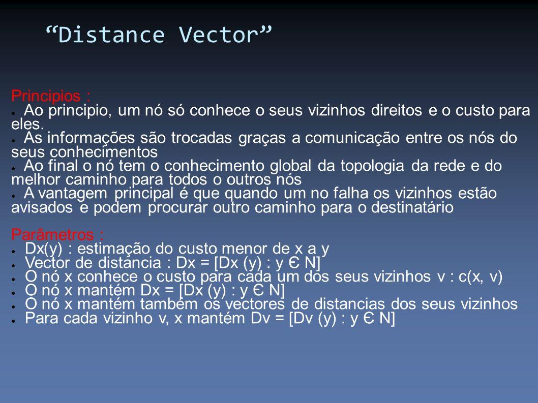 Distance Vector Principios :