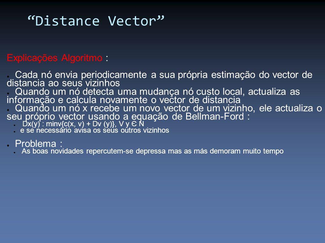 Distance Vector Explicações Algoritmo :
