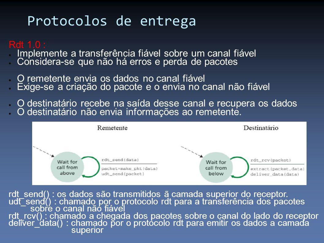 Protocolos de entrega Rdt 1.0 :