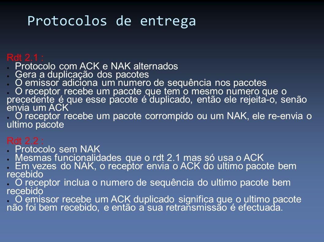 Protocolos de entrega Rdt 2.1 : Protocolo com ACK e NAK alternados