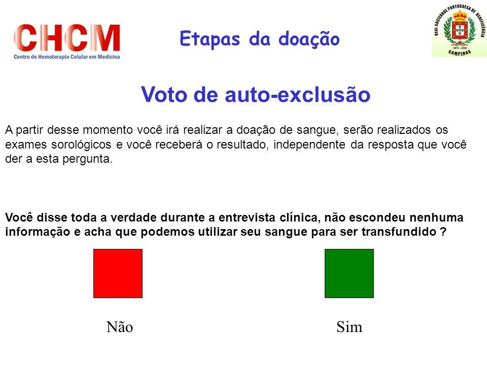 Voto de auto-exclusão Etapas da doação Não Sim