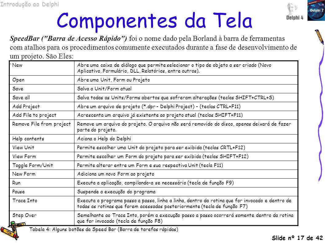 Componentes da Tela