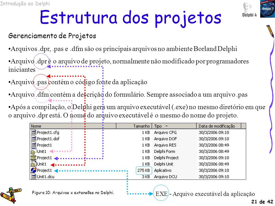 Estrutura dos projetos