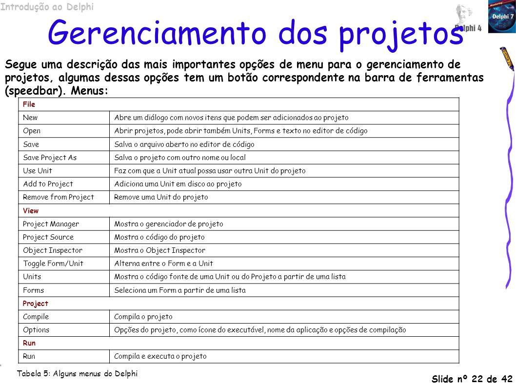 Gerenciamento dos projetos