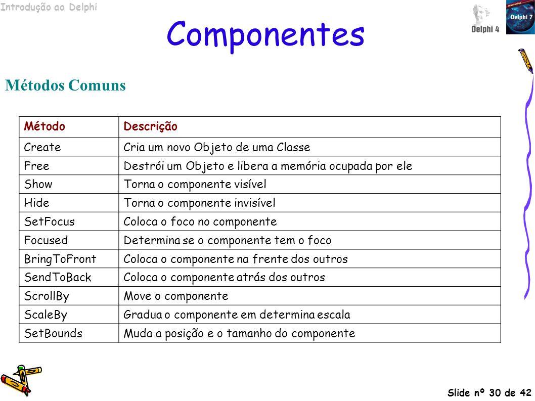 Componentes Métodos Comuns Método Descrição Create