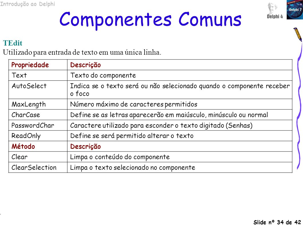 Componentes Comuns TEdit