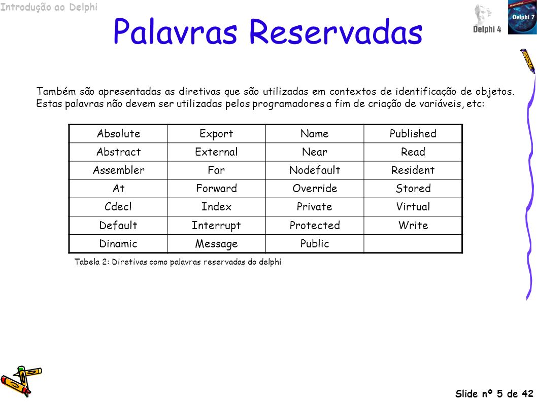 Palavras Reservadas Absolute Export Name Published Abstract External